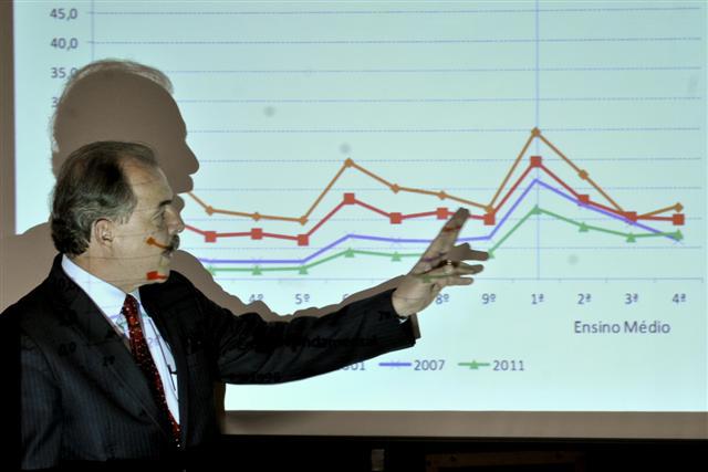 Aloízio Mercadante defende proposta de Haddad de criar um certificado de qualidade do ensino