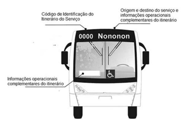 Ilustração do modelo padrão que deve ser adotado foi publicado na edição de hoje do Diário Oficial da União