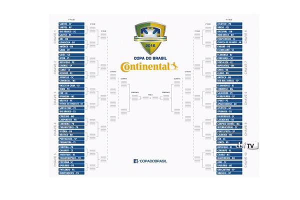 Sorteio da Copa do Brasil pode colocar América e ABC frente à frente já na segunda fase do torneio