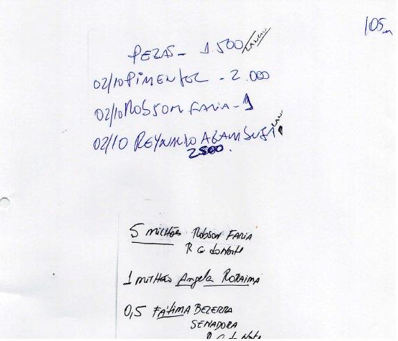 Anotação entregue pela JBS como prova do pagamento de propina para políticos potiguares
