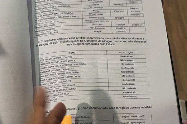 Documentos da Sejuc comprovam que Guilherme Ely não está em nenhuma das listas oficiais da pasta