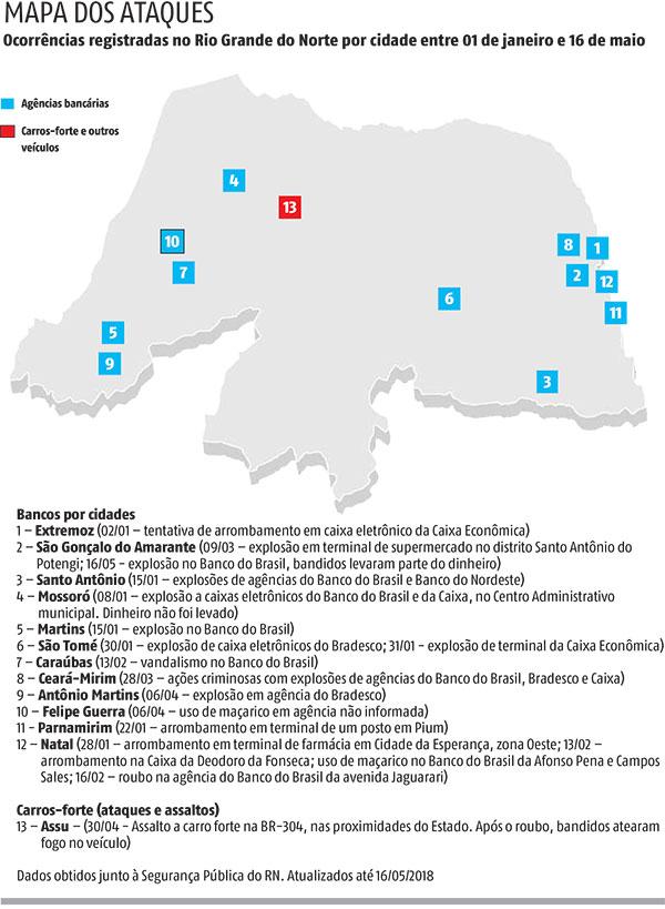 Mapa dos ataques