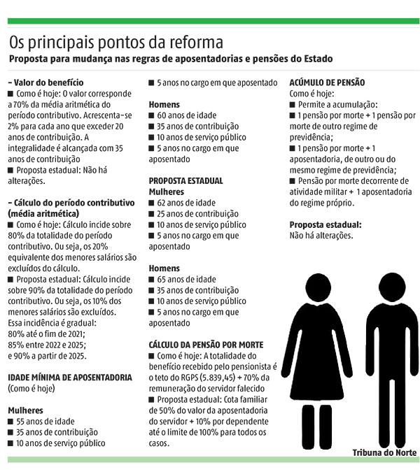 Info1
