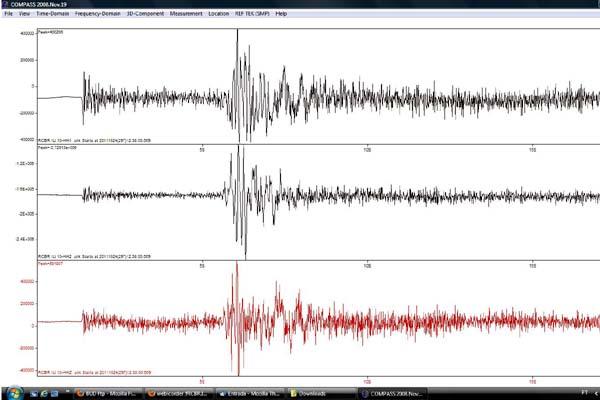 Sismo de magnitude 2.8 foi registrado na manhã desta segunda-feira