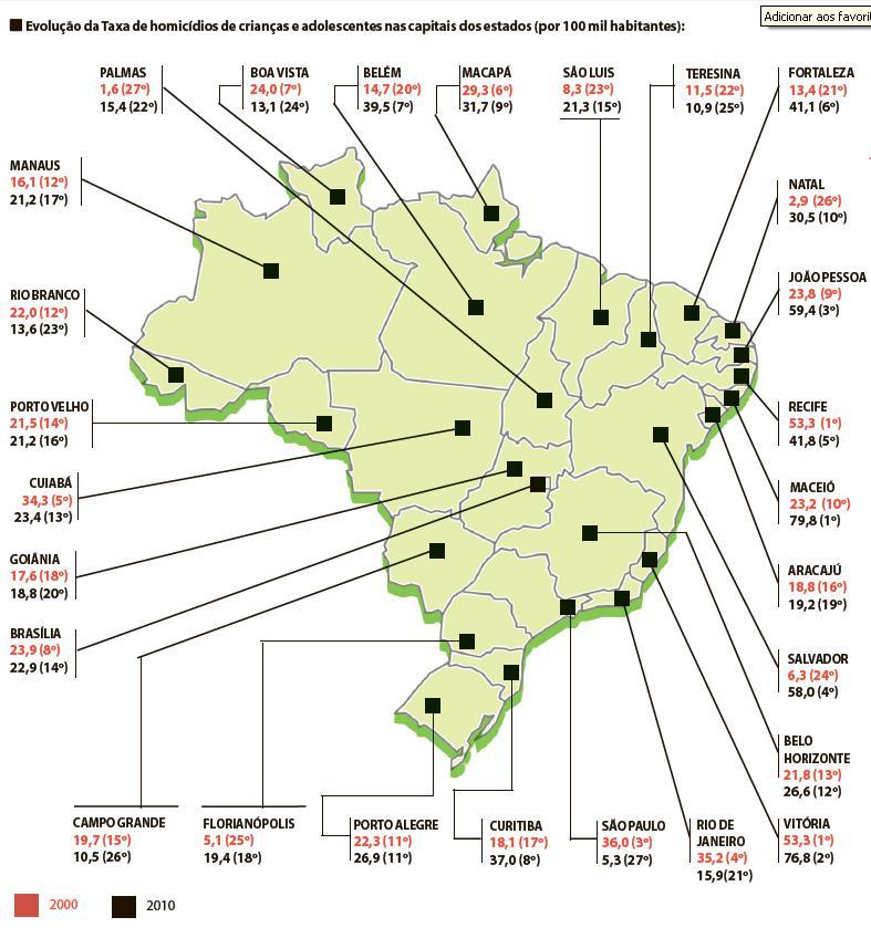 Mapa da Violência 2012 mostra taxa de homicídios nas capitais brasileiras